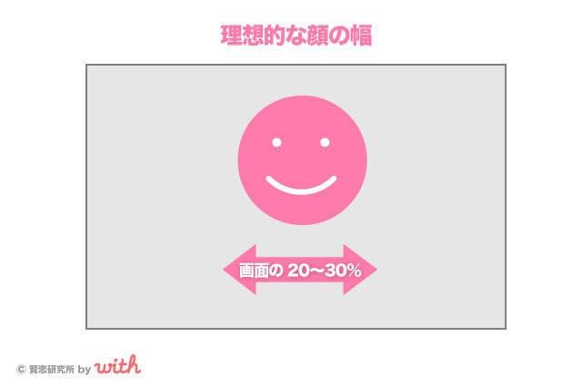 【男性版】マッチングアプリでモテるプロフィールが判明!例文、写真のコツを公開 7番目の画像